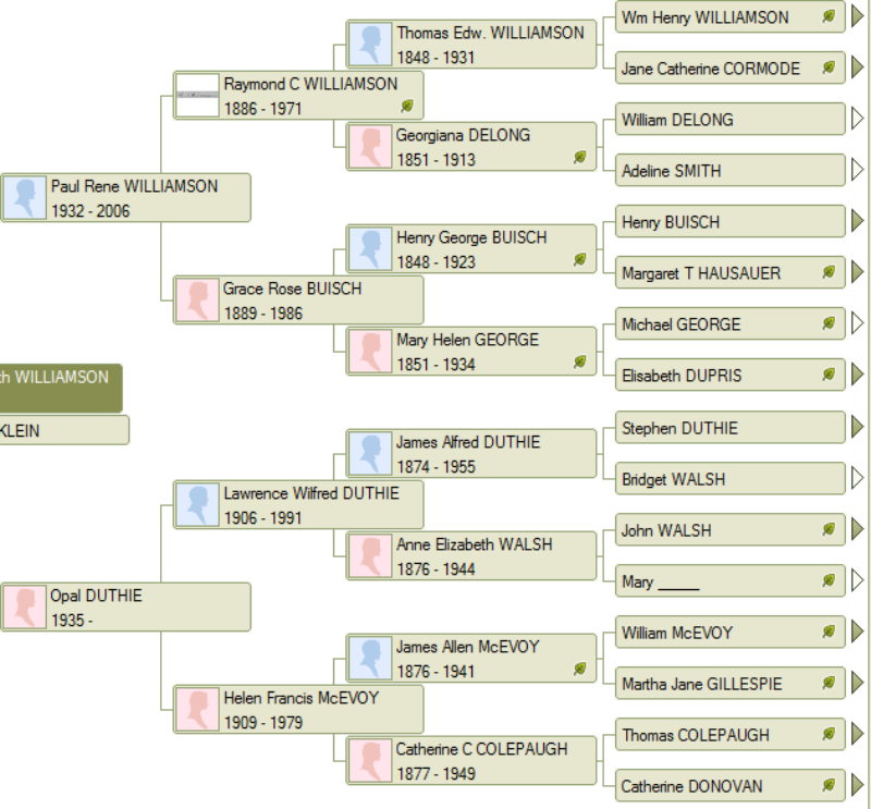 Ancestor Tree - Graphic display snipped from Family Tree Maker